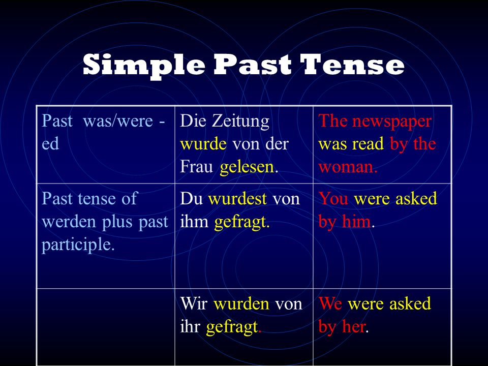 Present tense Present am/is/ are -ed I am asked by the teacher. Ich werde von dem Lehrern gefragt. Present tense of werden plus past participle. You a