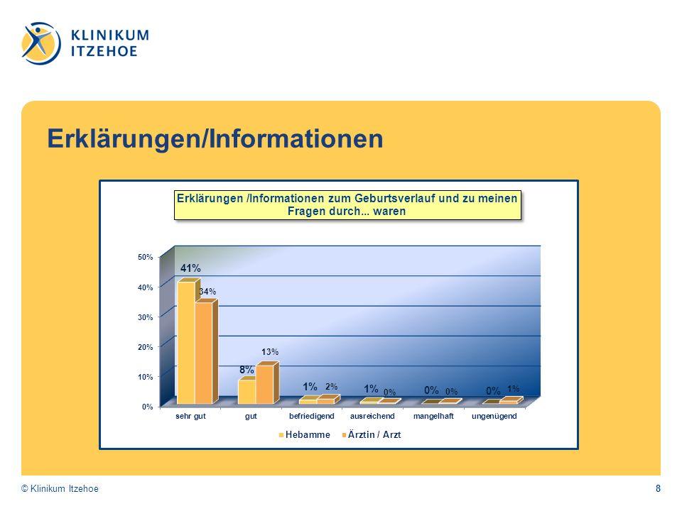 8© Klinikum Itzehoe Erklärungen/Informationen