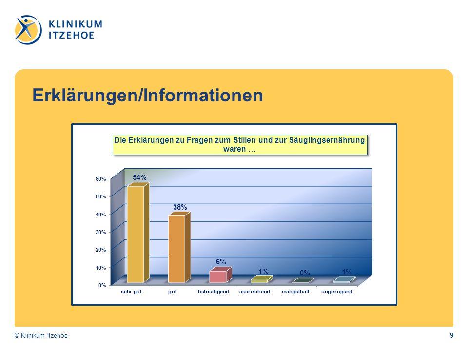 9© Klinikum Itzehoe Erklärungen/Informationen