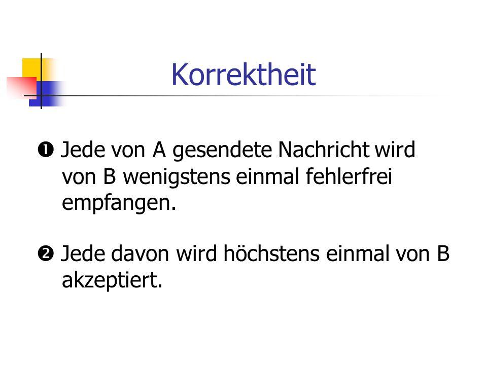 Zeit-Nachricht-Diagramm AB Zeitachsen erwartete Bestätigung verzögerte Bestätigung 0 0erneutes Versenden der ´0´ Bestätigung FEHLER!!.