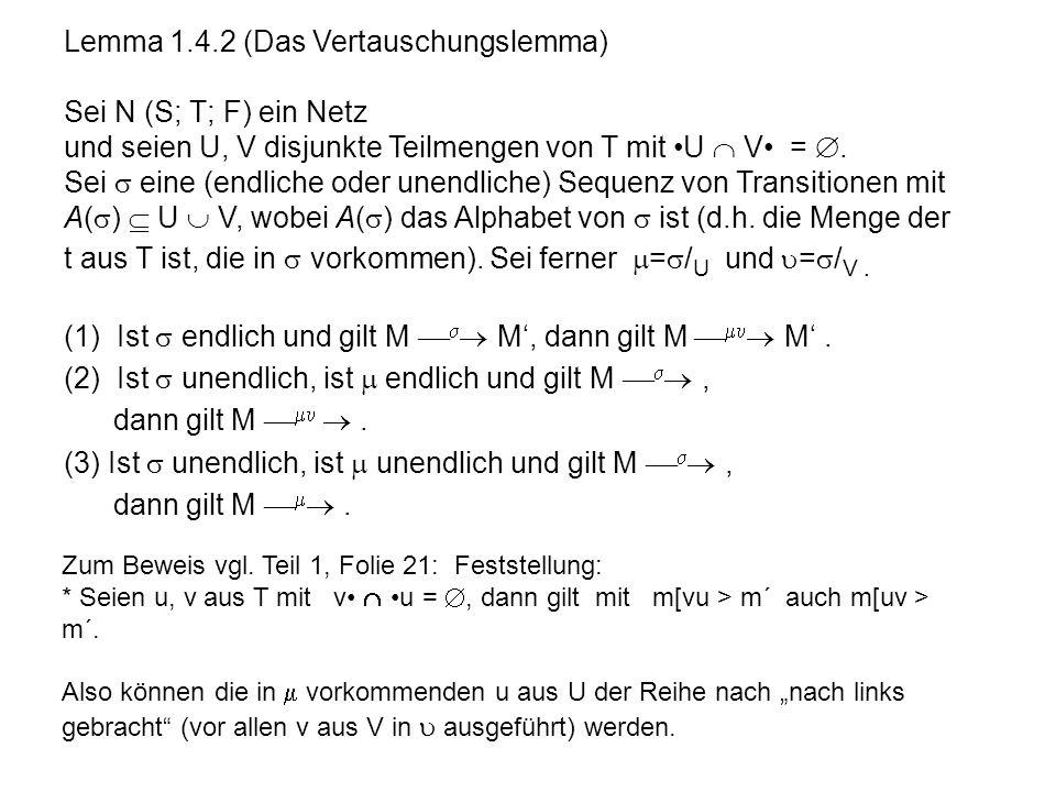 Lemma 1.4.2 (Das Vertauschungslemma) Sei N (S; T; F) ein Netz und seien U, V disjunkte Teilmengen von T mit U V =. Sei eine (endliche oder unendliche)