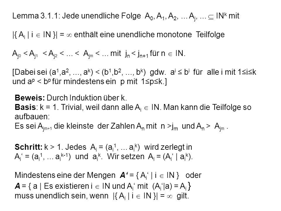 Lemma 3.1.1: Jede unendliche Folge A 0, A 1, A 2,... A j,... IN k mit |{ A i | i IN }| = enthält eine unendliche monotone Teilfolge A j 0 < A j 1 < A