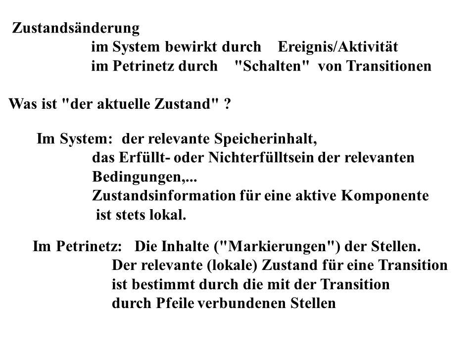 Zustandsänderung im System bewirkt durch Ereignis/Aktivität im Petrinetz durch Schalten von Transitionen Was ist der aktuelle Zustand .
