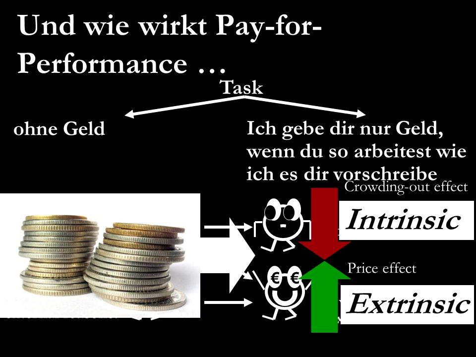 Und wie wirkt Pay-for- Performance … Task ohne Geld I will perform for internal reasons Ich gebe dir nur Geld, wenn du so arbeitest wie ich es dir vorschreibe I can t perform for internal reasons ?.