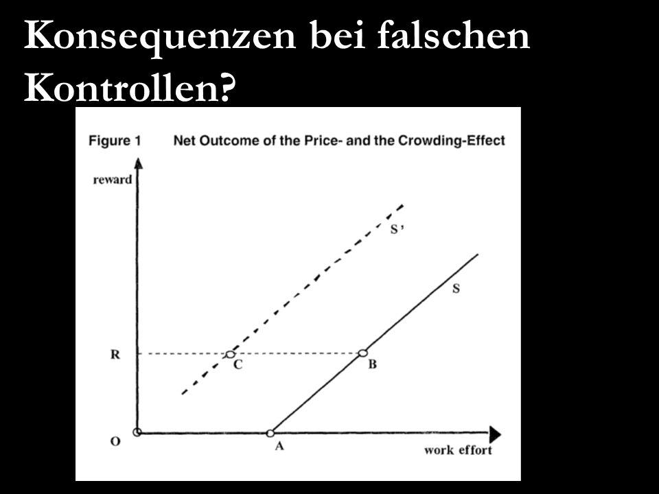 Konsequenzen bei falschen Kontrollen?