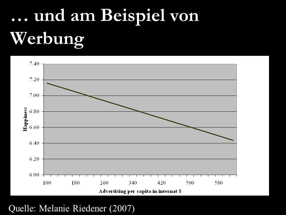 … und am Beispiel von Werbung Quelle: Melanie Riedener (2007)