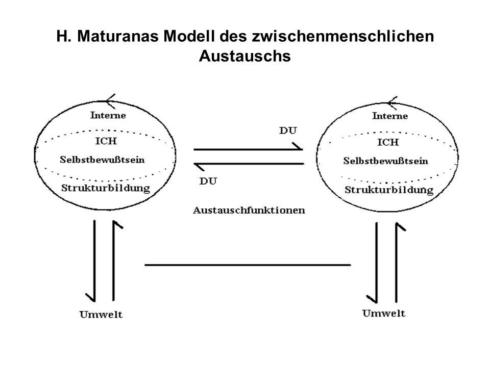 H. Maturanas Modell des zwischenmenschlichen Austauschs