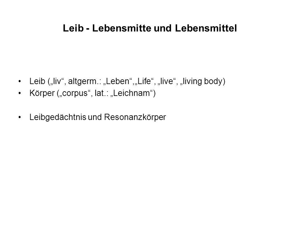 Leib - Lebensmitte und Lebensmittel Leib (liv, altgerm.: Leben,Life, live, living body) Körper (corpus, lat.: Leichnam) Leibgedächtnis und Resonanzkörper