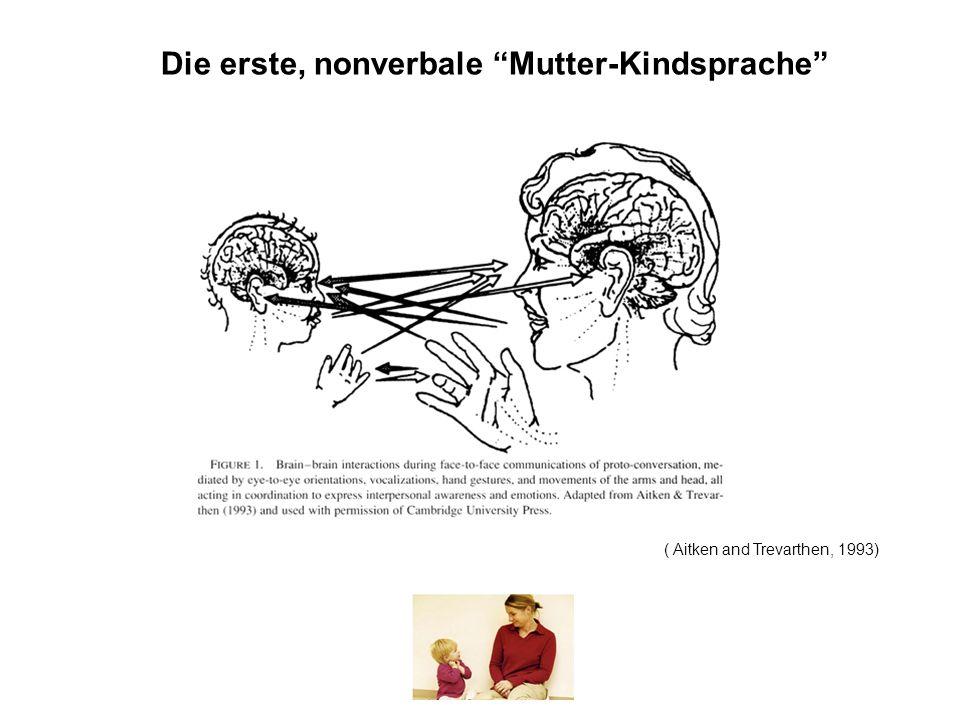 Die erste, nonverbale Mutter-Kindsprache ( Aitken and Trevarthen, 1993)