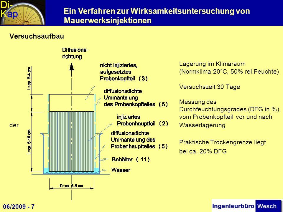 Ein Verfahren zur Wirksamkeitsuntersuchung von Mauerwerksinjektionen Versuchsaufbau Lagerung im Klimaraum (Normklima 20°C, 50% rel.Feuchte) Versuchsze
