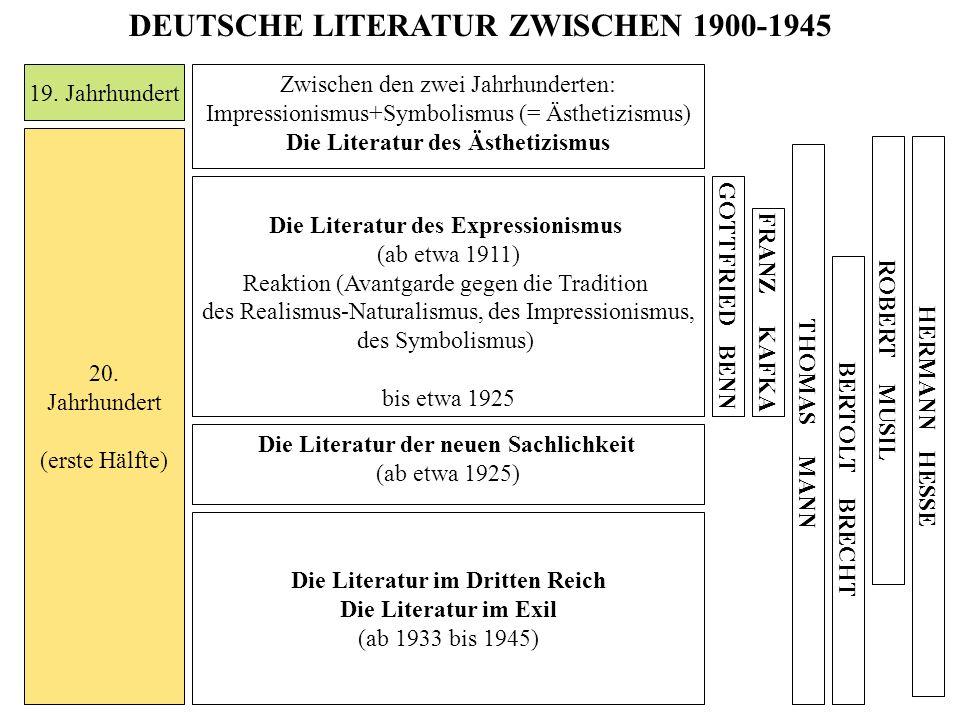20. Jahrhundert (erste Hälfte) Die Literatur des Expressionismus (ab etwa 1911) Reaktion (Avantgarde gegen die Tradition des Realismus-Naturalismus, d