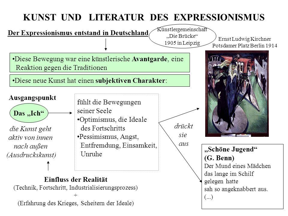 Ernst Ludwig Kirchner Potsdamer Platz Berlin 1914 KUNST UND LITERATUR DES EXPRESSIONISMUS Der Expressionismus entstand in Deutschland Diese Bewegung w