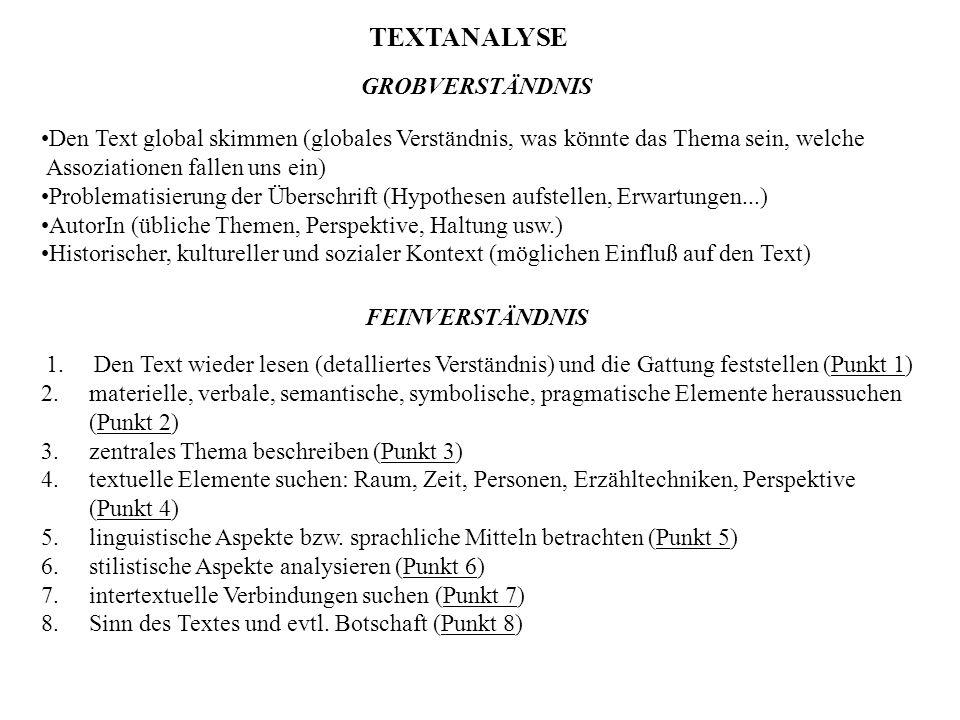 TEXTANALYSE Den Text global skimmen (globales Verständnis, was könnte das Thema sein, welche Assoziationen fallen uns ein) Problematisierung der Übers