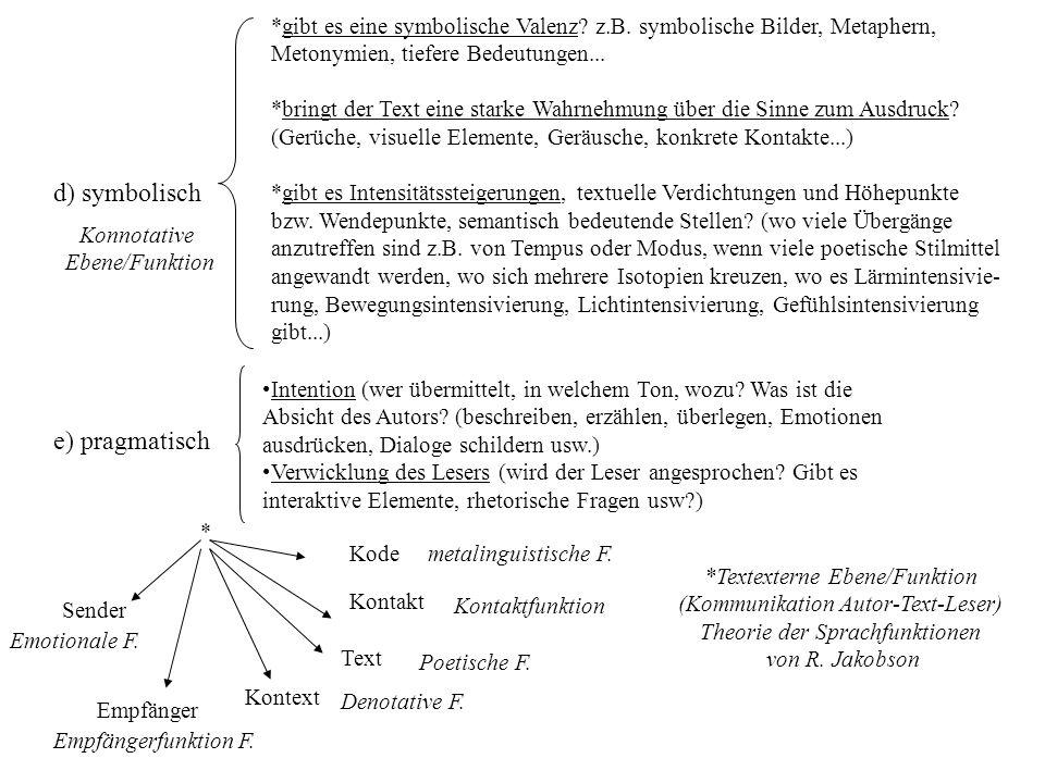 e) pragmatisch *Textexterne Ebene/Funktion (Kommunikation Autor-Text-Leser) Theorie der Sprachfunktionen von R. Jakobson Intention (wer übermittelt, i