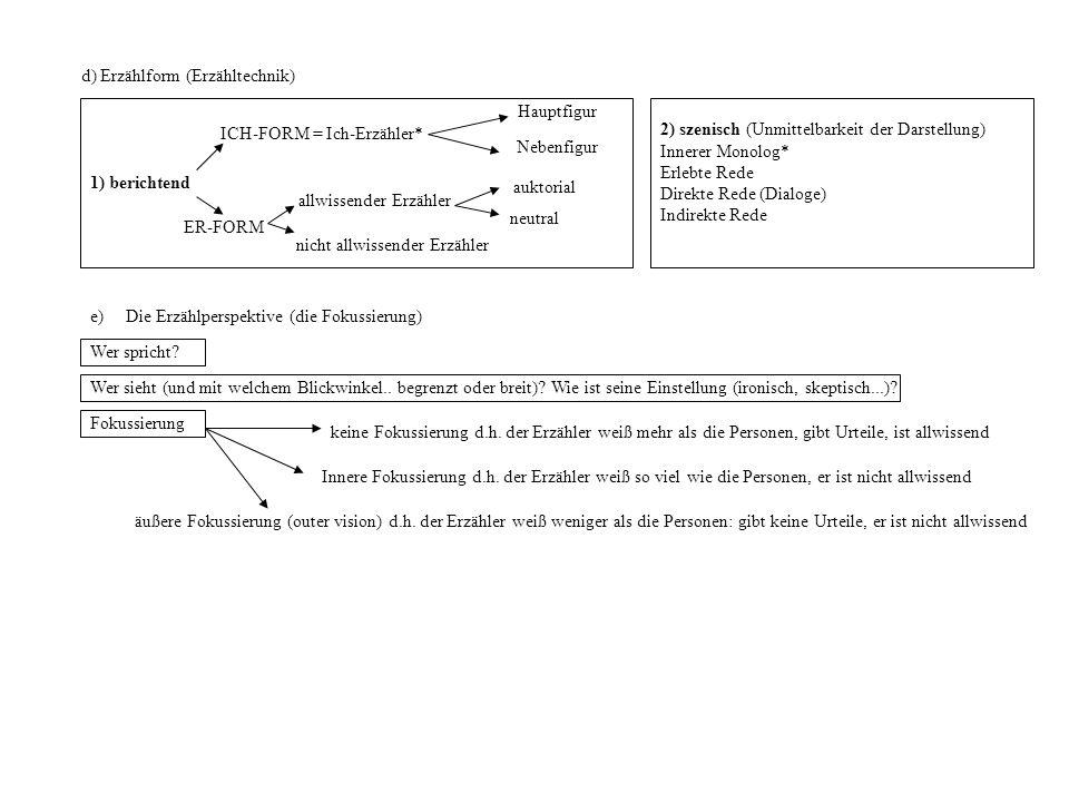d) Erzählform (Erzähltechnik) 1) berichtend 2) szenisch (Unmittelbarkeit der Darstellung) Innerer Monolog* Erlebte Rede Direkte Rede (Dialoge) Indirek