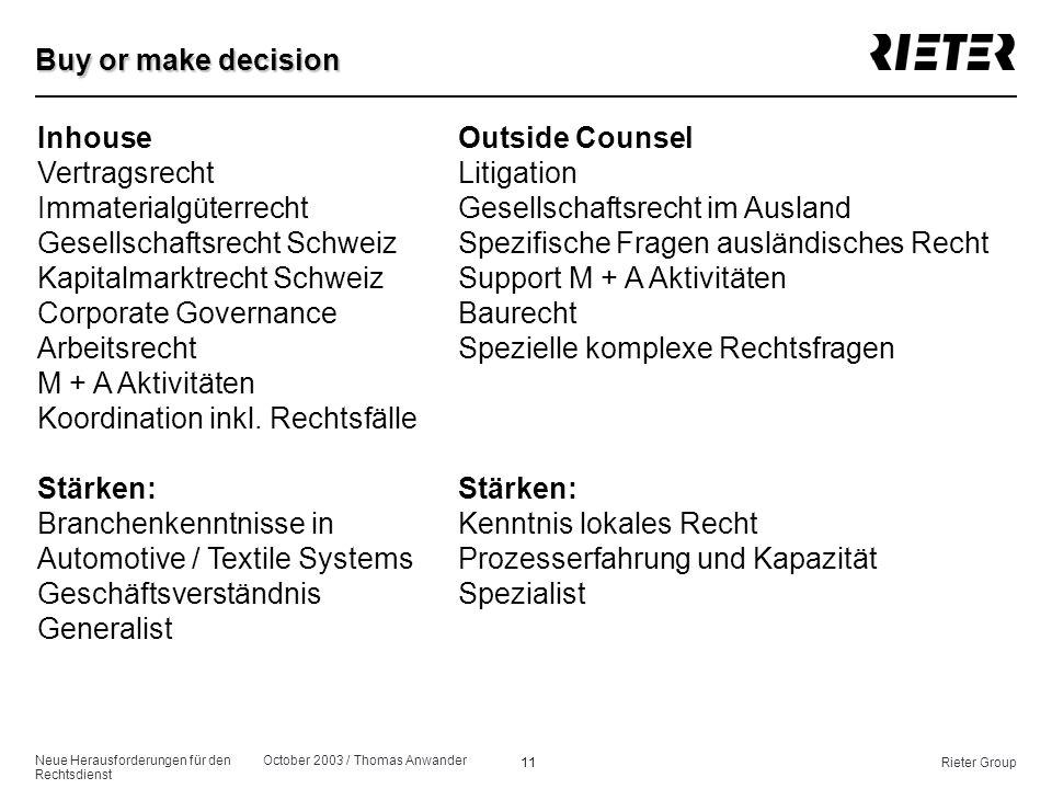 Neue Herausforderungen für den Rechtsdienst October 2003 / Thomas Anwander 11Rieter Group Buy or make decision InhouseOutside Counsel VertragsrechtLit