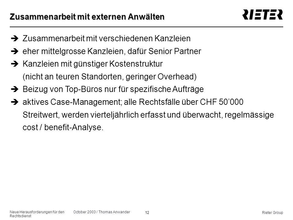 Neue Herausforderungen für den Rechtsdienst October 2003 / Thomas Anwander 12Rieter Group Zusammenarbeit mit externen Anwälten èZusammenarbeit mit ver