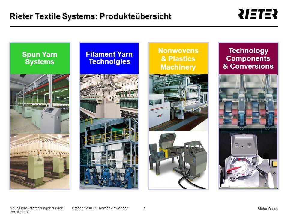 Neue Herausforderungen für den Rechtsdienst October 2003 / Thomas Anwander 3Rieter Group Spun Yarn Systems Filament Yarn Technolgies Nonwovens & Plast