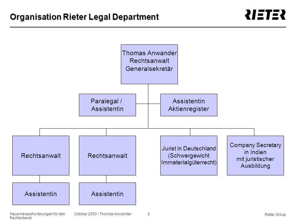 Neue Herausforderungen für den Rechtsdienst October 2003 / Thomas Anwander 7Rieter Group Organisation Rieter Legal Department Thomas Anwander Rechtsan