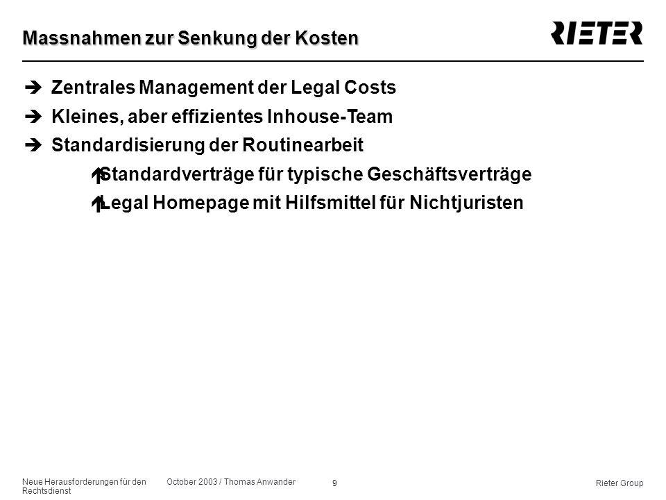 Neue Herausforderungen für den Rechtsdienst October 2003 / Thomas Anwander 10Rieter Group Massnahmen zur Senkung der Kosten èKnowledge-Management - Rad nicht jedesmal neu erfinden...