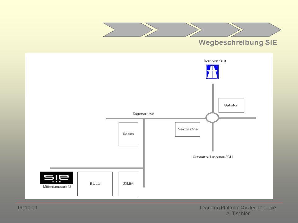 09.10.03 Learning Platform QV-Technologie A. Tischler Wegbeschreibung SIE