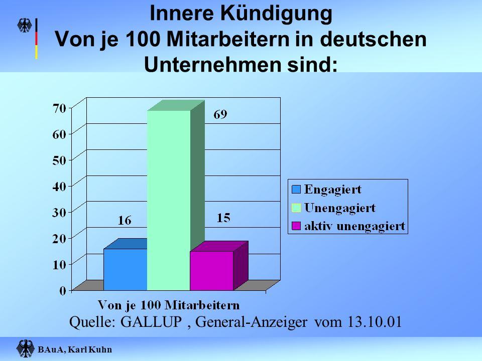 BAuA, Karl Kuhn Arbeit unter Termin- und Leistungsdruck nach beruflicher Stellung Quelle: BIBB / IAB - Erhebung 1998/1999 Anteil der Befragten, die angegeben haben, dass sie bei ihrer Arbeit häufig oder immer unter starkem Termin- oder Leistungsdruck arbeiten