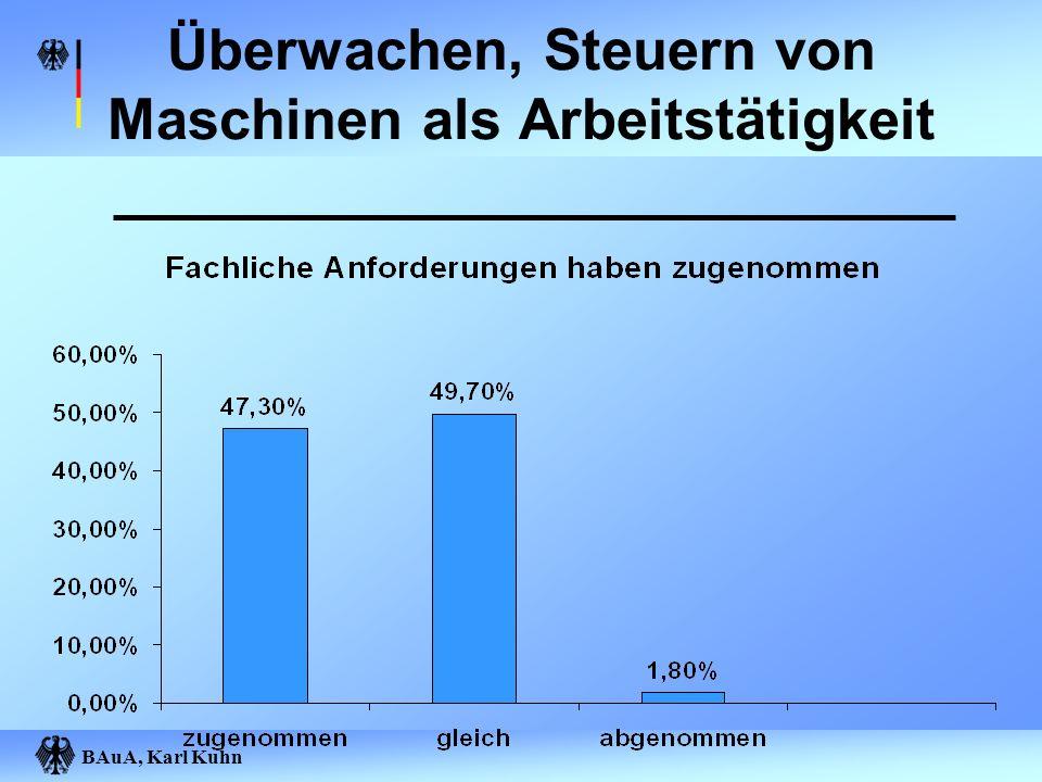 BAuA, Karl Kuhn Objektiv gewonnene Daten In mittleren und größeren Betrieben können vorhandene Verwaltungsdaten Hinweise auf Stressbelastungen liefern Diese Daten sind nur bedingt aussagekräftig in bezug auf Stressoren.