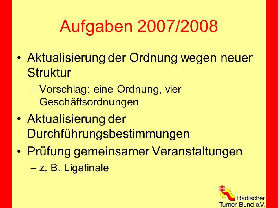 Aufgaben 2007/2008 Aktualisierung der Ordnung wegen neuer Struktur –Vorschlag: eine Ordnung, vier Geschäftsordnungen Aktualisierung der Durchführungsbestimmungen Prüfung gemeinsamer Veranstaltungen –z.
