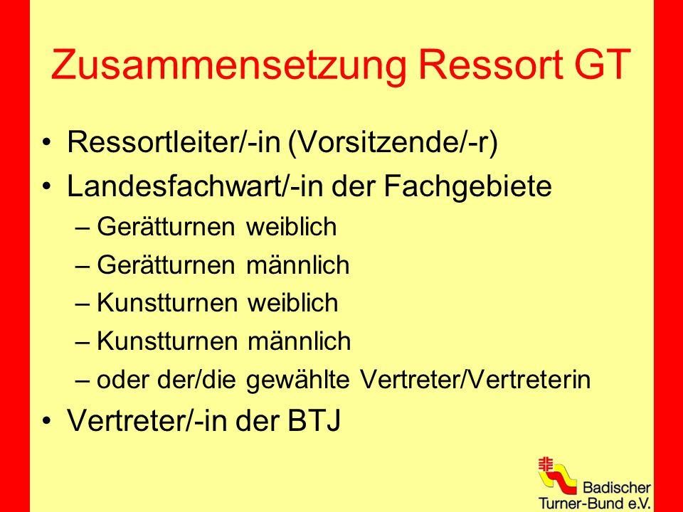 Ressortmitglieder Werner Zimmer Werner Kupferschmidt Edith Kuhn Doris Poggemann-Blomenkamp Rainer Günther Christine Keller Christine Hornung (Hauptamt)