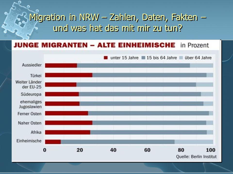 Migration in NRW – Zahlen, Daten, Fakten – und was hat das mit mir zu tun?