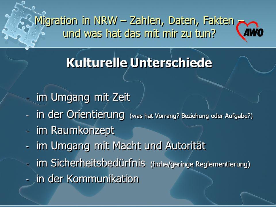 Migration in NRW – Zahlen, Daten, Fakten – und was hat das mit mir zu tun? Kulturelle Unterschiede - im Umgang mit Zeit - in der Orientierung (was hat