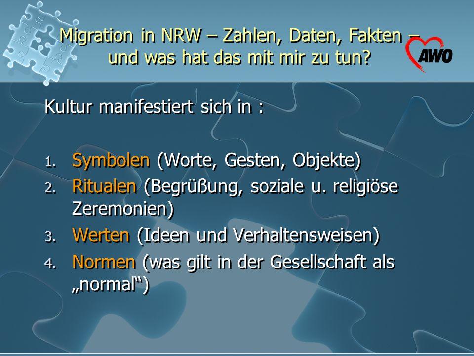 Migration in NRW – Zahlen, Daten, Fakten – und was hat das mit mir zu tun? Kultur manifestiert sich in : 1. Symbolen (Worte, Gesten, Objekte) 2. Ritua