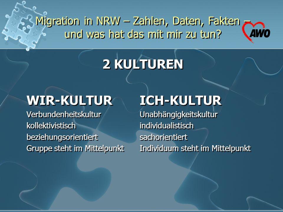 Migration in NRW – Zahlen, Daten, Fakten – und was hat das mit mir zu tun? 2 KULTUREN WIR-KULTURICH-KULTUR VerbundenheitskulturUnabhängigkeitskultur k