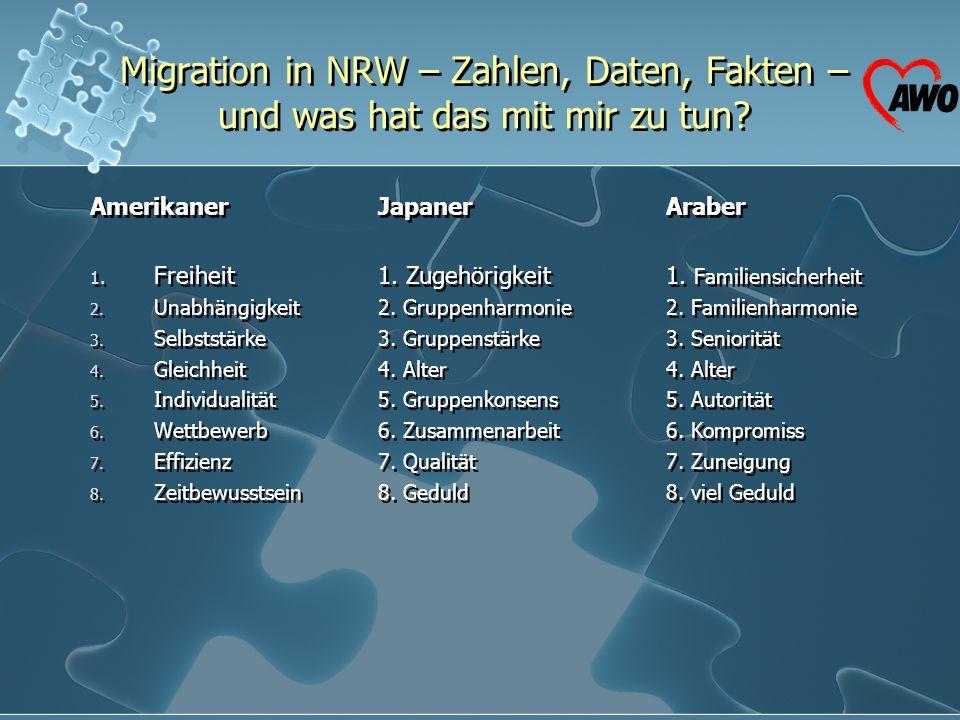 Migration in NRW – Zahlen, Daten, Fakten – und was hat das mit mir zu tun? AmerikanerJapanerAraber 1. Freiheit1. Zugehörigkeit1. Familiensicherheit 2.