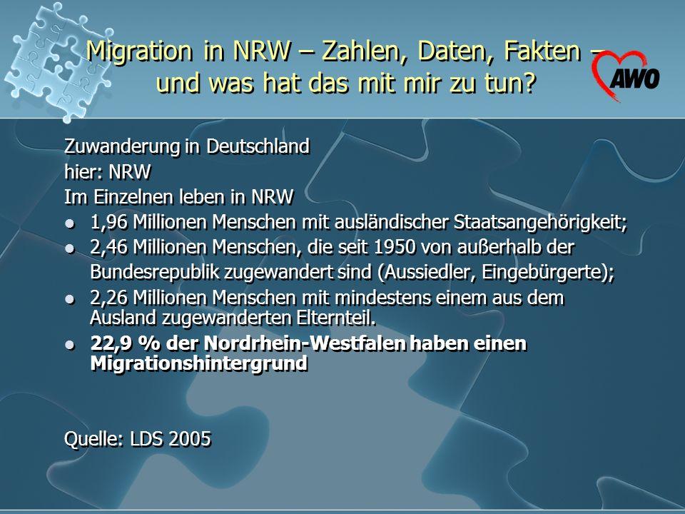 Migration in NRW – Zahlen, Daten, Fakten – und was hat das mit mir zu tun? Zuwanderung in Deutschland hier: NRW Im Einzelnen leben in NRW 1,96 Million