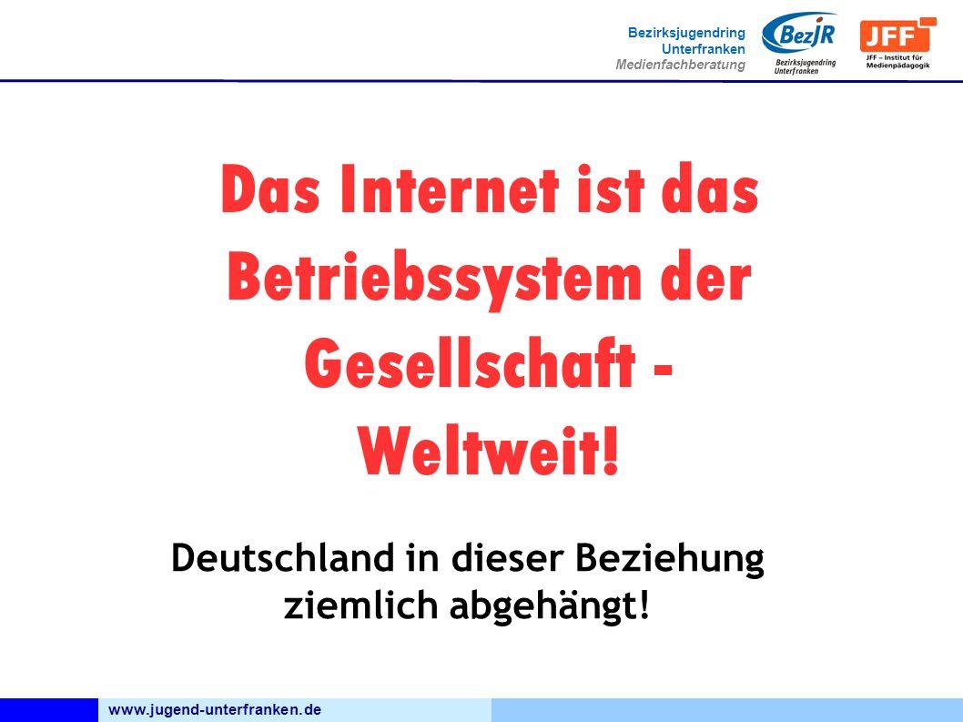 www.jugend-unterfranken.de Bezirksjugendring Unterfranken Medienfachberatung Das Internet ist das Betriebssystem der Gesellschaft - Weltweit! Deutschl