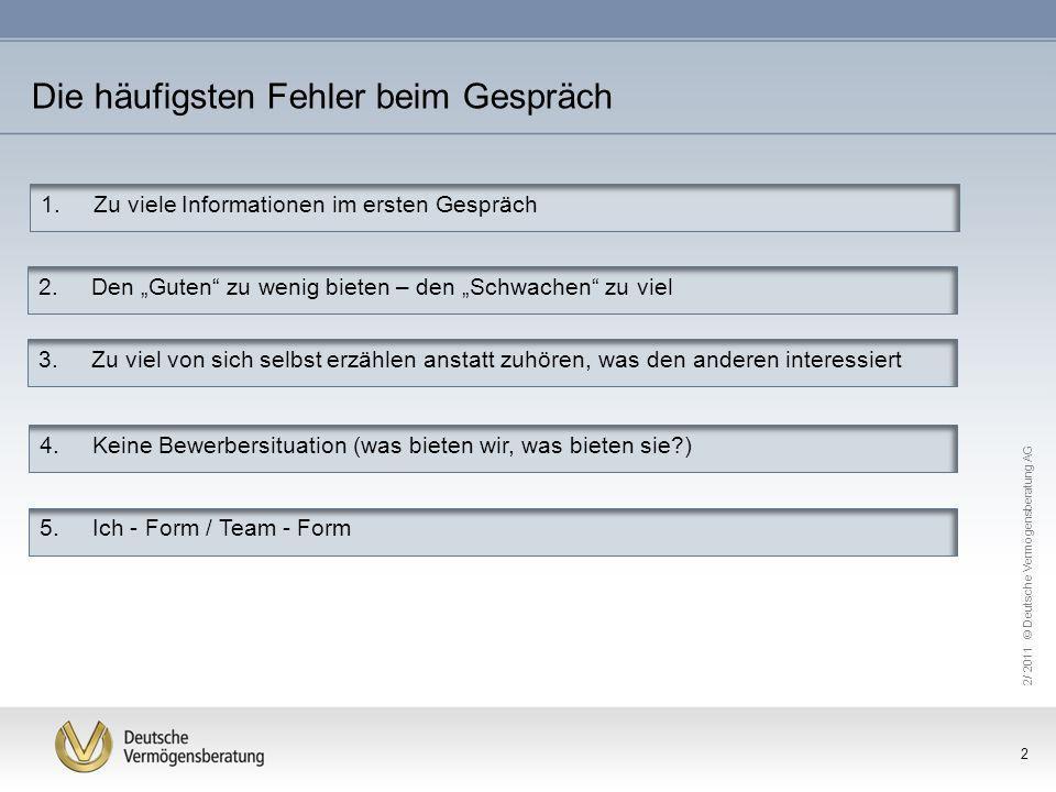 2/ 2011 © Deutsche Vermögensberatung AG 2 1.Zu viele Informationen im ersten Gespräch 3.Zu viel von sich selbst erzählen anstatt zuhören, was den ande
