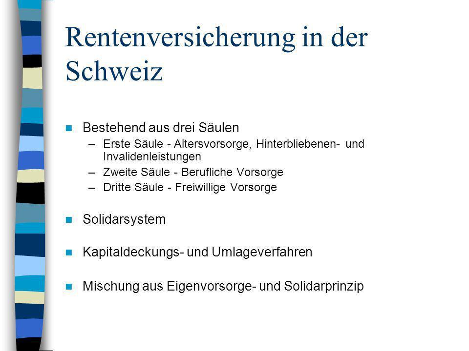 Rentenversicherung in der Schweiz Bestehend aus drei Säulen –Erste Säule - Altersvorsorge, Hinterbliebenen- und Invalidenleistungen –Zweite Säule - Be