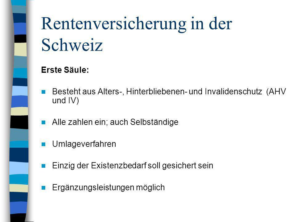 Rentenversicherung in der Schweiz Erste Säule: Besteht aus Alters-, Hinterbliebenen- und Invalidenschutz (AHV und IV) Alle zahlen ein; auch Selbständi
