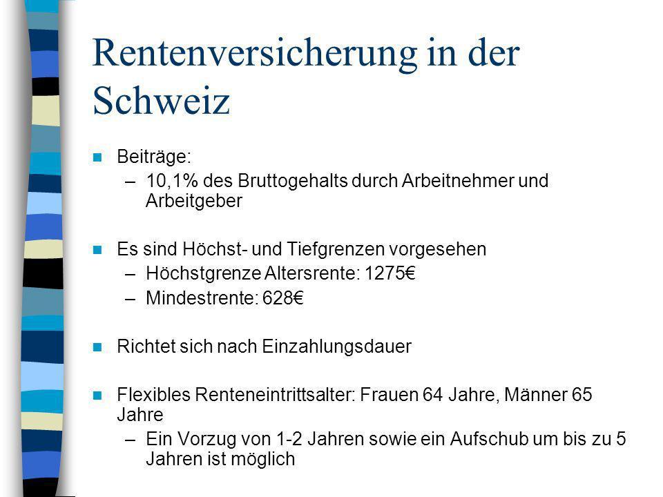 Rentenversicherung in der Schweiz Beiträge: –10,1% des Bruttogehalts durch Arbeitnehmer und Arbeitgeber Es sind Höchst- und Tiefgrenzen vorgesehen –Hö