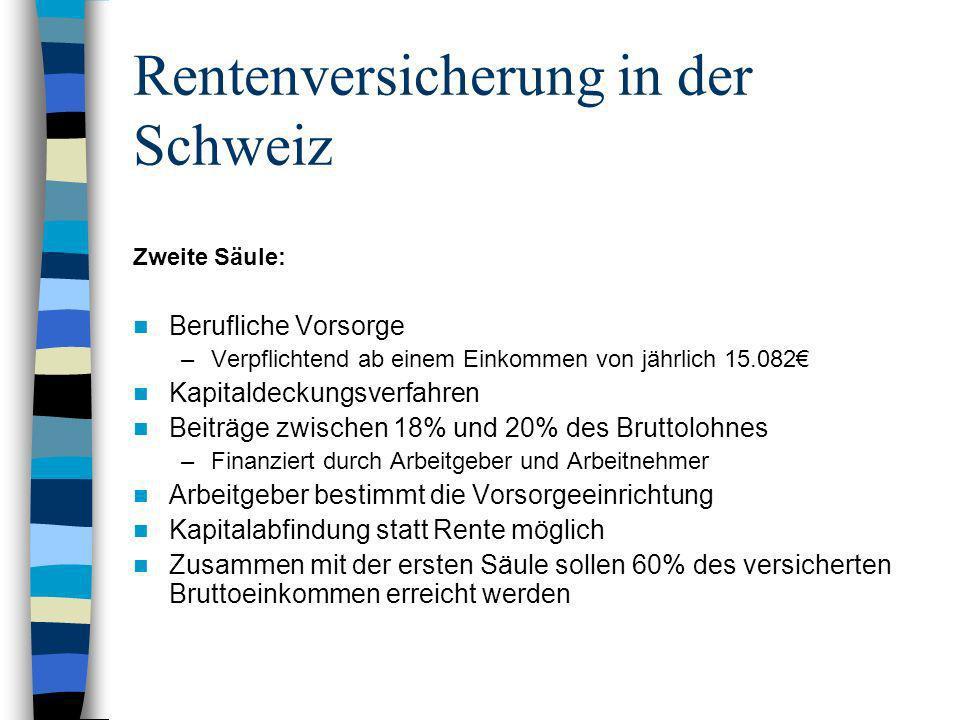 Rentenversicherung in der Schweiz Zweite Säule: Berufliche Vorsorge –Verpflichtend ab einem Einkommen von jährlich 15.082 Kapitaldeckungsverfahren Bei