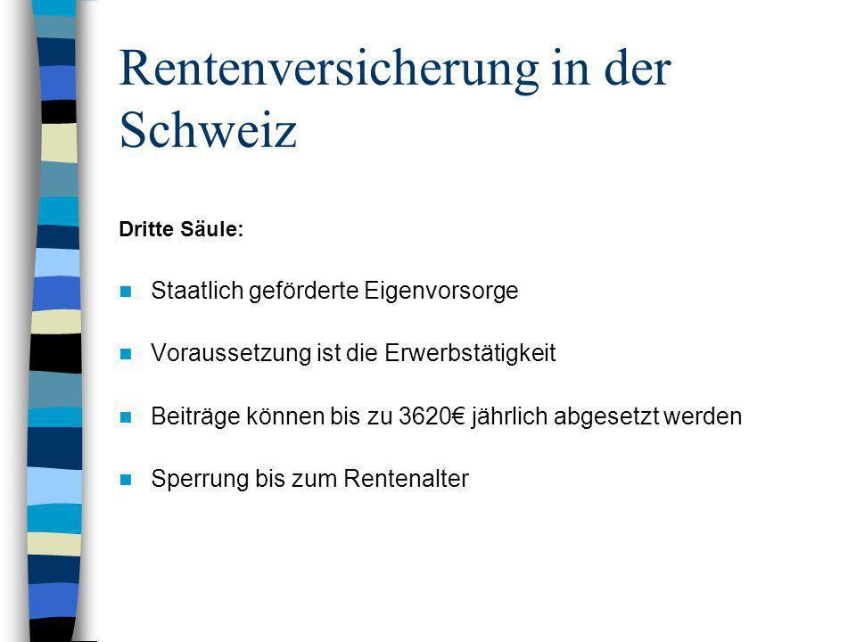 Rentenversicherung in der Schweiz Dritte Säule: Staatlich geförderte Eigenvorsorge Voraussetzung ist die Erwerbstätigkeit Beiträge können bis zu 3620