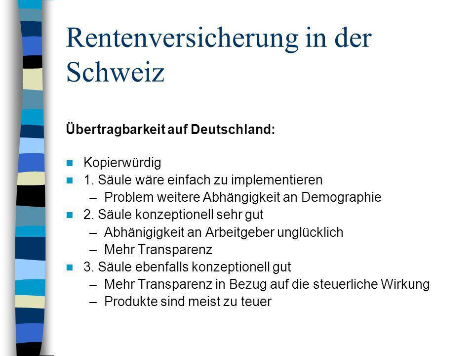 Rentenversicherung in der Schweiz Übertragbarkeit auf Deutschland: Kopierwürdig 1. Säule wäre einfach zu implementieren –Problem weitere Abhängigkeit
