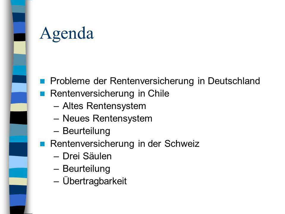 Agenda Probleme der Rentenversicherung in Deutschland Rentenversicherung in Chile –Altes Rentensystem –Neues Rentensystem –Beurteilung Rentenversicher
