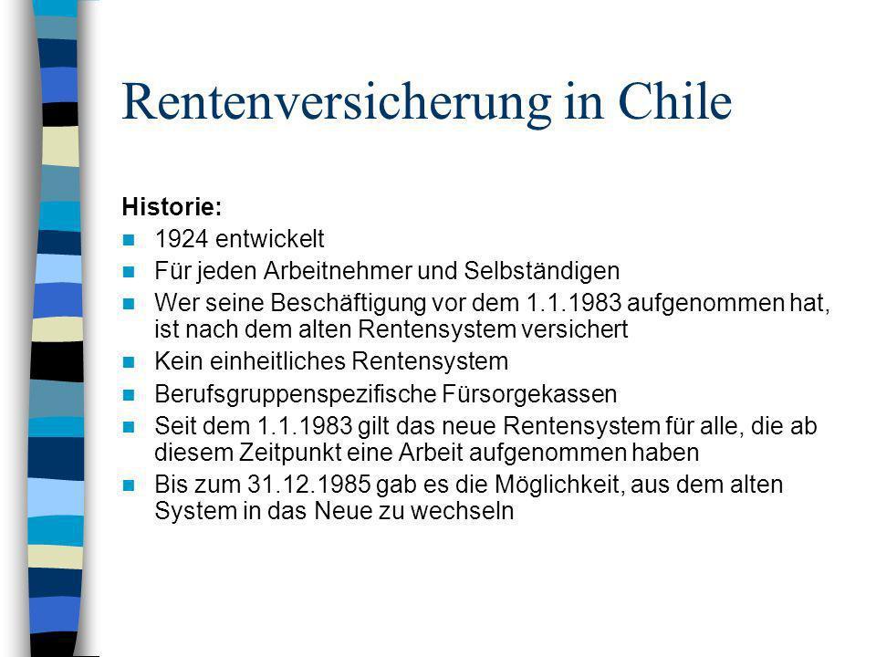 Rentenversicherung in Chile Historie: 1924 entwickelt Für jeden Arbeitnehmer und Selbständigen Wer seine Beschäftigung vor dem 1.1.1983 aufgenommen ha