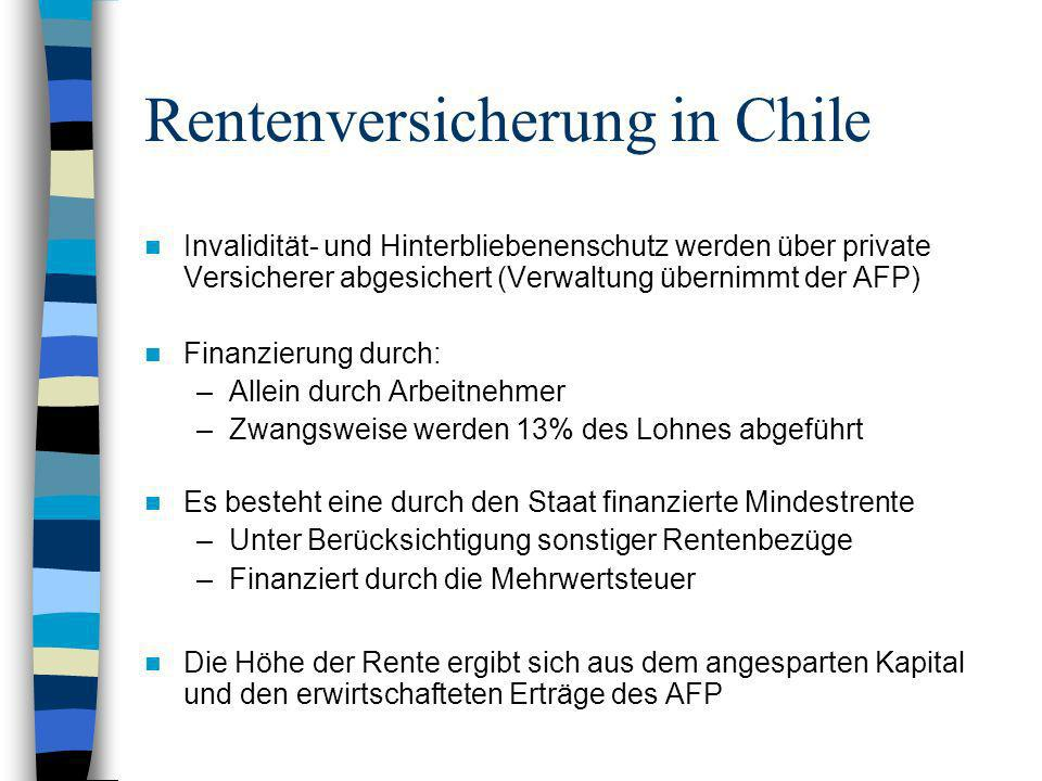Rentenversicherung in Chile Invalidität- und Hinterbliebenenschutz werden über private Versicherer abgesichert (Verwaltung übernimmt der AFP) Finanzie