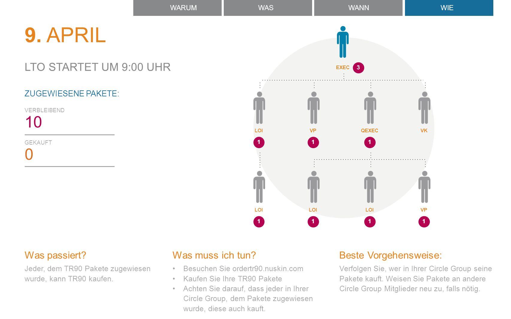 Pakete können neu verteilt werden, solange sie noch nicht gekauft wurden Bestellen Sie online auf ordertr90.nuskin.com Zahlung: Nur per Kreditkarte (prüfen Sie vorher Ihren Kreditrahmen) Wichtige Informationen: LTO beginnt am 9.