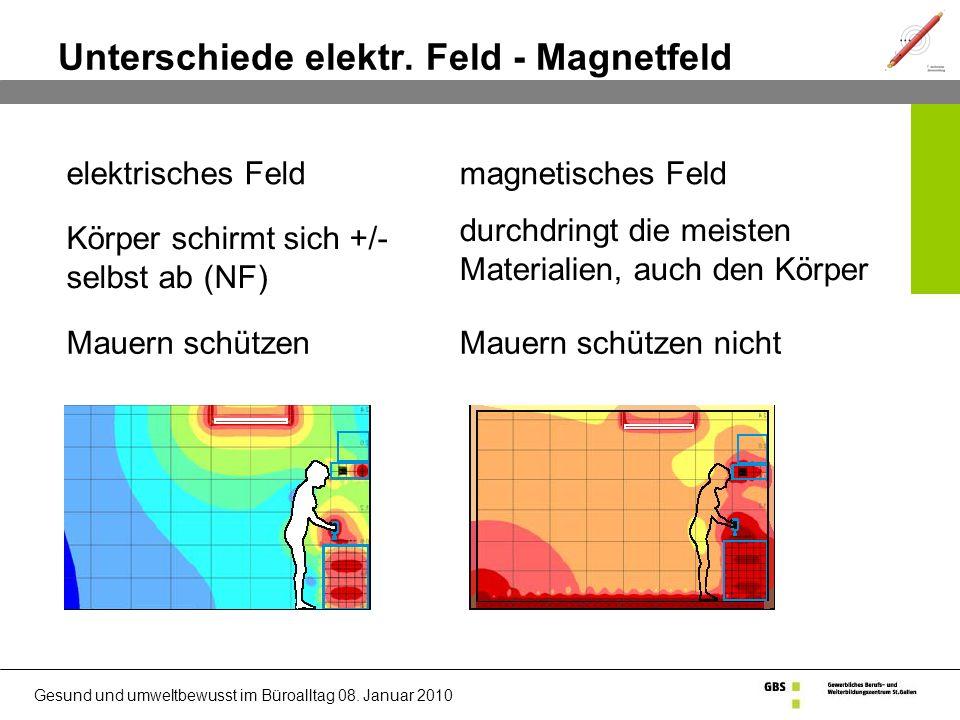 Gesund und umweltbewusst im Büroalltag 08.Januar 2010 Unterschiede elektr.
