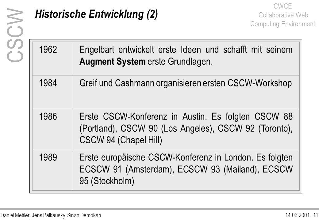 Daniel Mettler, Jens Balkausky, Sinan Demokan14.06.2001 - 11 CWCE Collaborative Web Computing Environment 1962Engelbart entwickelt erste Ideen und sch