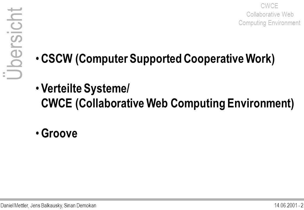 Daniel Mettler, Jens Balkausky, Sinan Demokan14.06.2001 - 53 CWCE Collaborative Web Computing Environment Marktsituation (3/3) - Konkurrenzprodukte Groove GrooveNetworks: Groove is a peer-to-peer platform for business solutions.